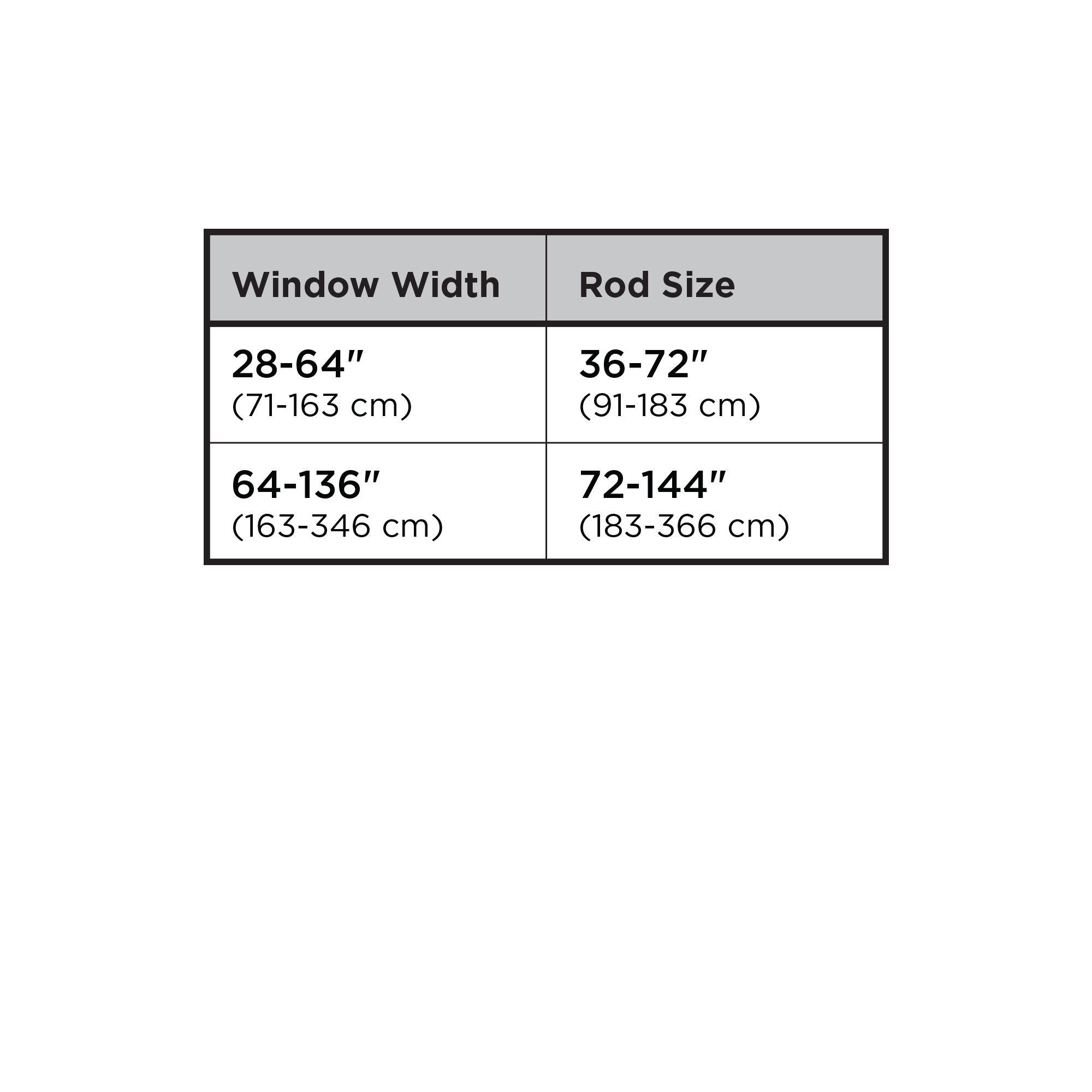 size-guide-rods