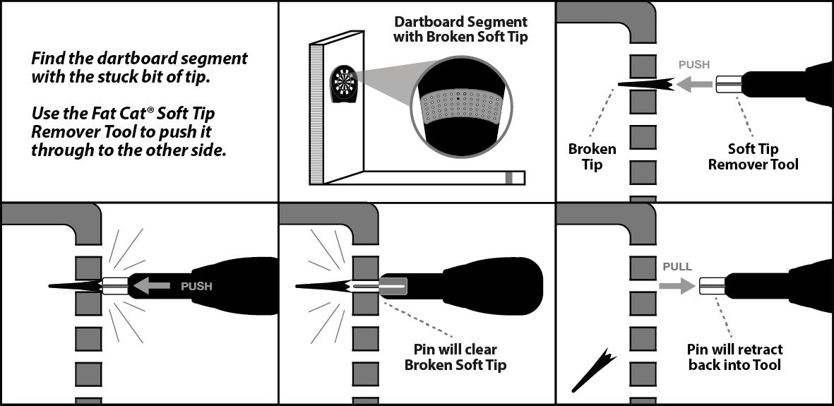 Soft Tip Remover Illustration