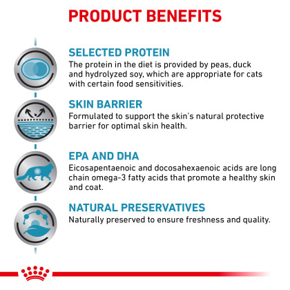 Selected Protein PD Dry Cat Food