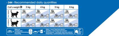 Indoor 27 feeding guide