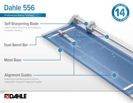 Dahle 556 Professional Rotary Trimmer InfoGraphic