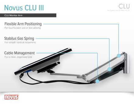 Novus CLU III Monitor Arm InfoGraphic