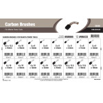 Metric Carbon Brushes Assortment (For Makita Power Tools)