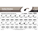Metric Carbon Brushes Assortment (For Hitachi and Ryobi Power Tools)