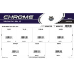 Chrome Nylon Insert Lock Nuts Assortment (SAE)
