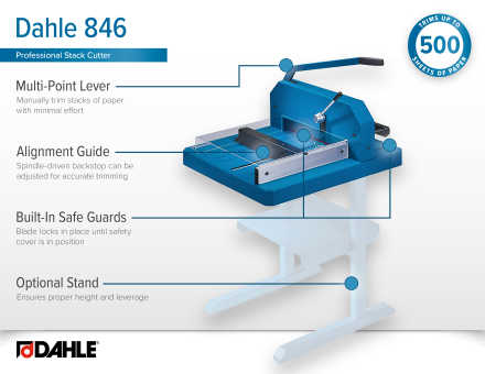 Dahle 846 Professional Stack Cutter Infographic