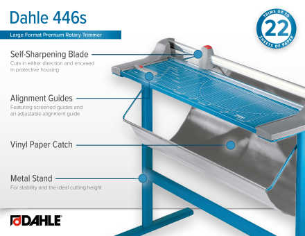 Dahle 446s Premium Rotary Trimmer InfoGraphic
