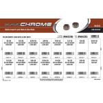 Black Chrome Nylon Insert Lock Nuts & Hex Nuts Assortment