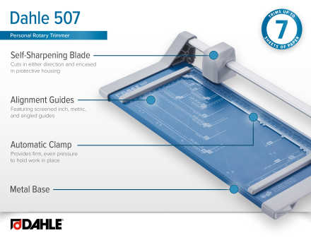 Dahle 507 Personal Rotary Trimmer InfoGraphic