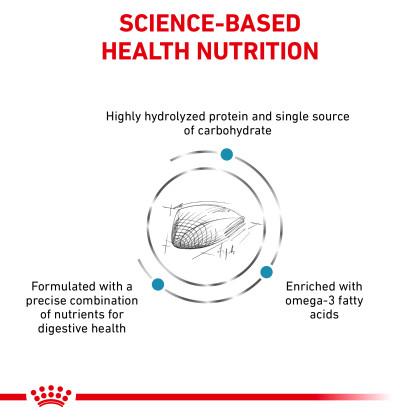 Hydrolyzed Protein HP Dry Cat Food