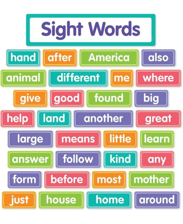Language Arts Classroom Decor