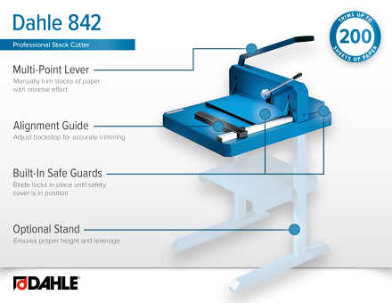 Dahle 842 Professional Stack Cutter Infographic