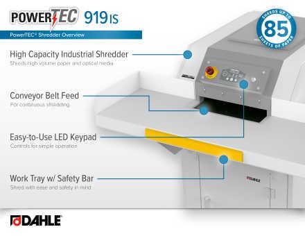 Dahle PowerTEC® 919 IS Industrial Shredder InfoGraphic