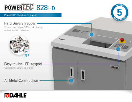 Dahle PowerTEC® 828 HD Hard Drive Shredder InfoGraphic