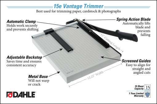 Dahle Vantage® 15e Trimmer InfoGraphic