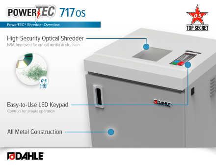 Dahle PowerTEC® 717 OS Optical Shredder InfoGraphic