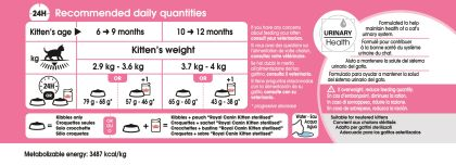 Kitten Sterilised feeding guide