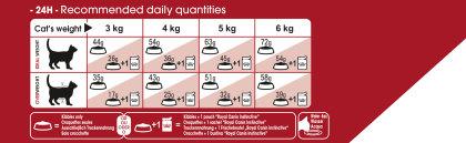 Regular Fit 32 feeding guide