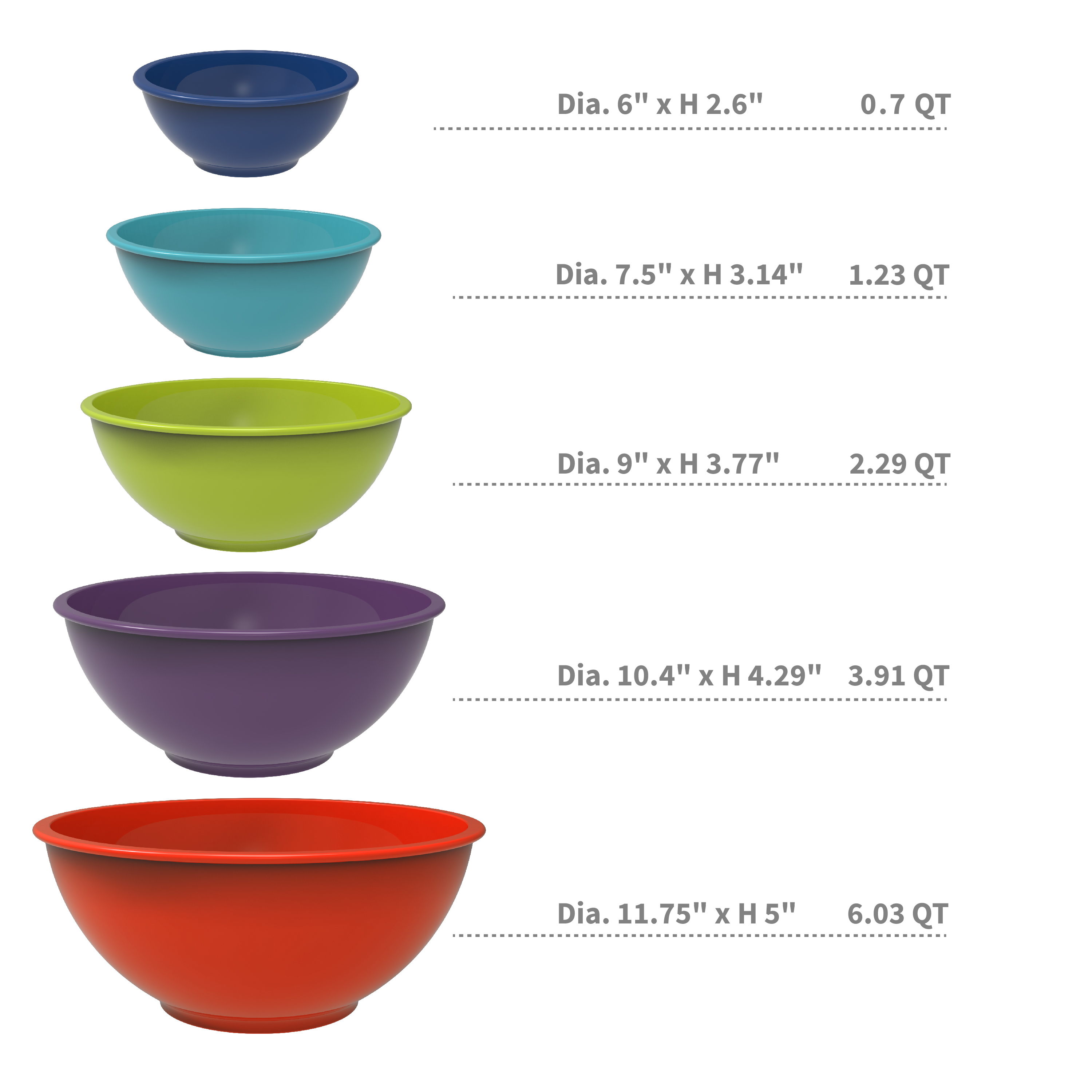 Colorway Plastic Serving and Mixing Bowl Set, Blue and Red, 5-piece set slideshow image 4