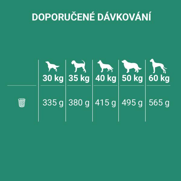 4008429117749_NUT_Dog_Lamb_9.5kg_CZ_SI03.jpg