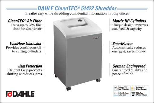DAHLE CleanTEC® 51422 Office Shredder InfoGraphic