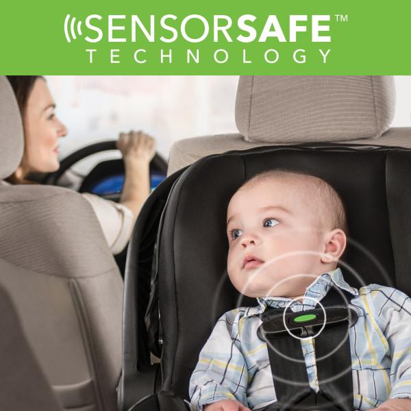 SensorSafe™ Technology