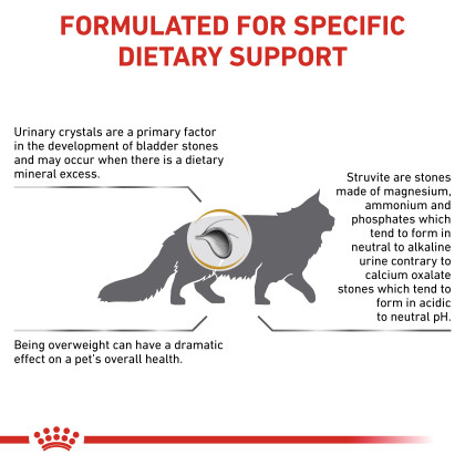 Urinary SO Moderate Calorie Dry Cat Food