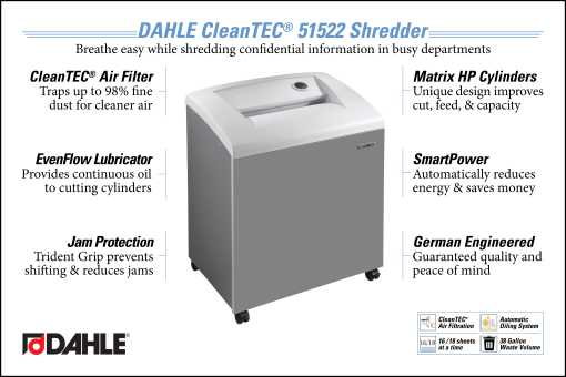 DAHLE CleanTEC® 51522 Department Shredder InfoGraphic