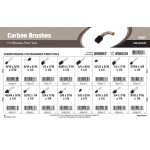 Carbon Brushes Assortment (For Milwaukee Power Tools)