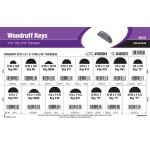 """Woodruff Keys Assortment (3/16"""" thru 5/16"""" Thickness)"""