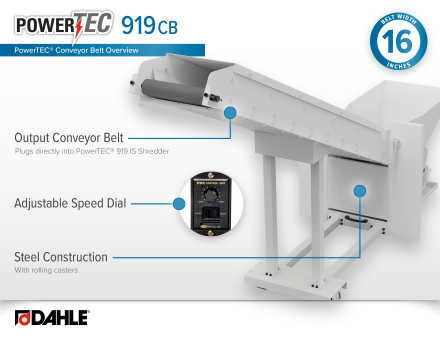 Dahle PowerTEC® 919 CB Conveyor InfoGraphic