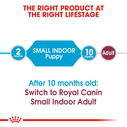 Royal Canin Size Health Nutrition Small Indoor Puppy Dry Dog Food
