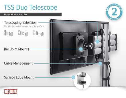 Novus TSS Duo Telescope InfoGraphic