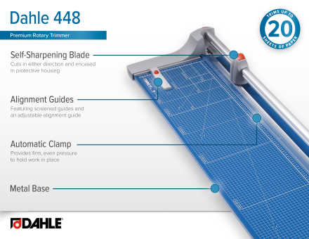 Dahle 448 Premium Rotary Trimmer InfoGraphic