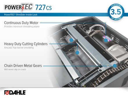 Dahle PowerTEC® 727 CS Combination Shredder - Motor