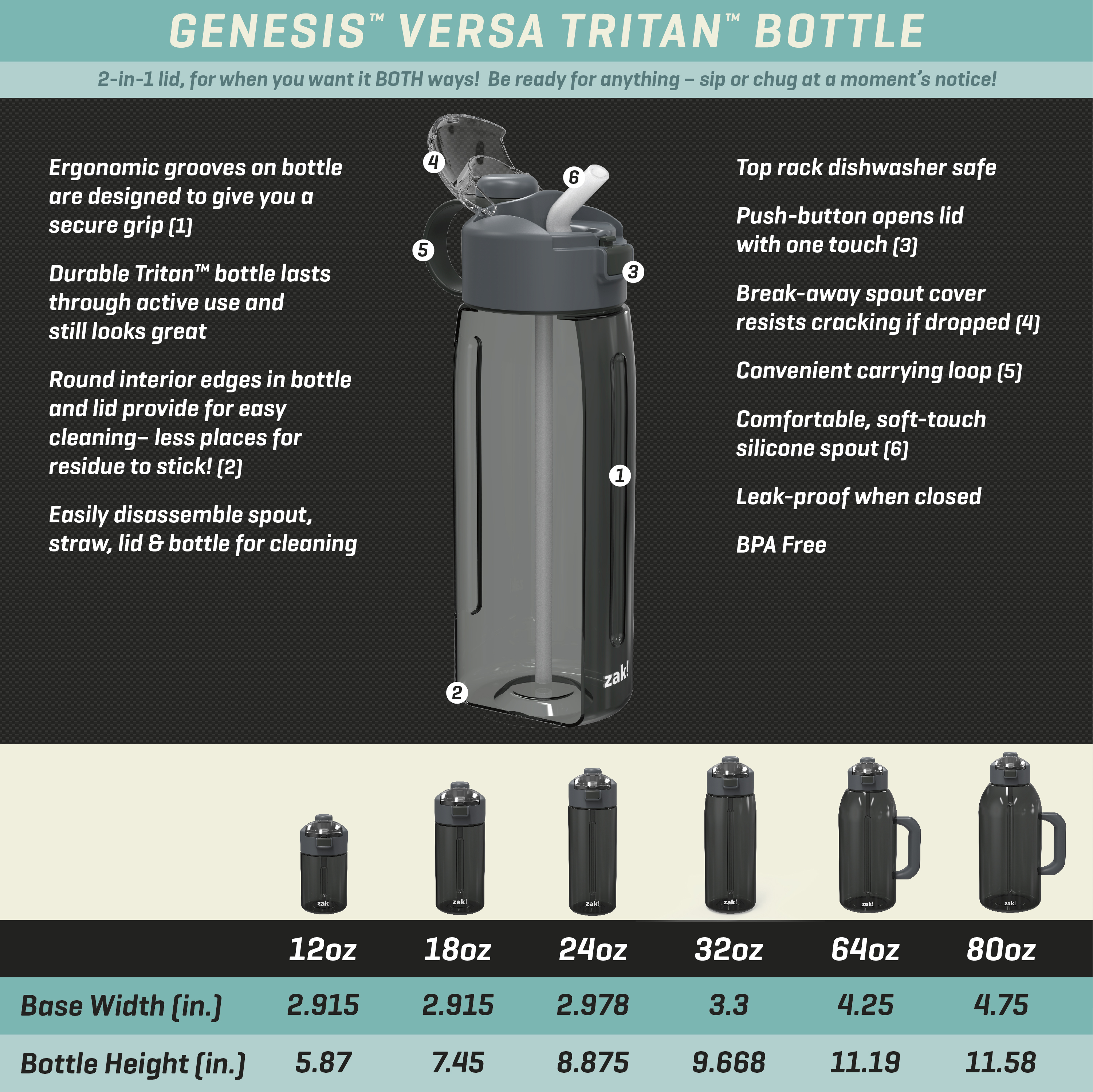 Genesis 24 ounce Water Bottle, Lilac slideshow image 9