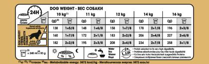 Cocker Adult feeding guide