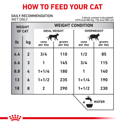 Royal Canin Veterinary Diet Feline Selected Protein PD Canned Cat Food