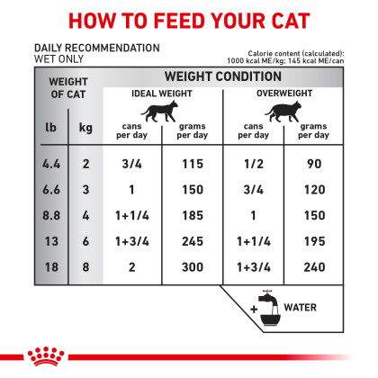Royal Canin Veterinary Diet Feline Selected Protein PR Canned Cat Food
