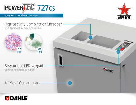 Dahle PowerTEC® 727 CS Combination Shredder - InfoGraphic