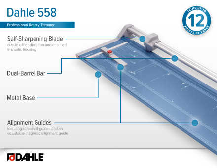 Dahle 558 Professional Rotary Trimmer InfoGraphic