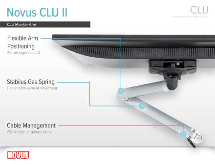 Novus CLU II Monitor Arm InfoGraphic