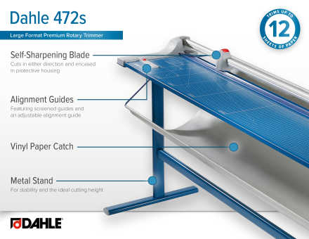 Dahle 472s Premium Rotary Trimmer InfoGraphic