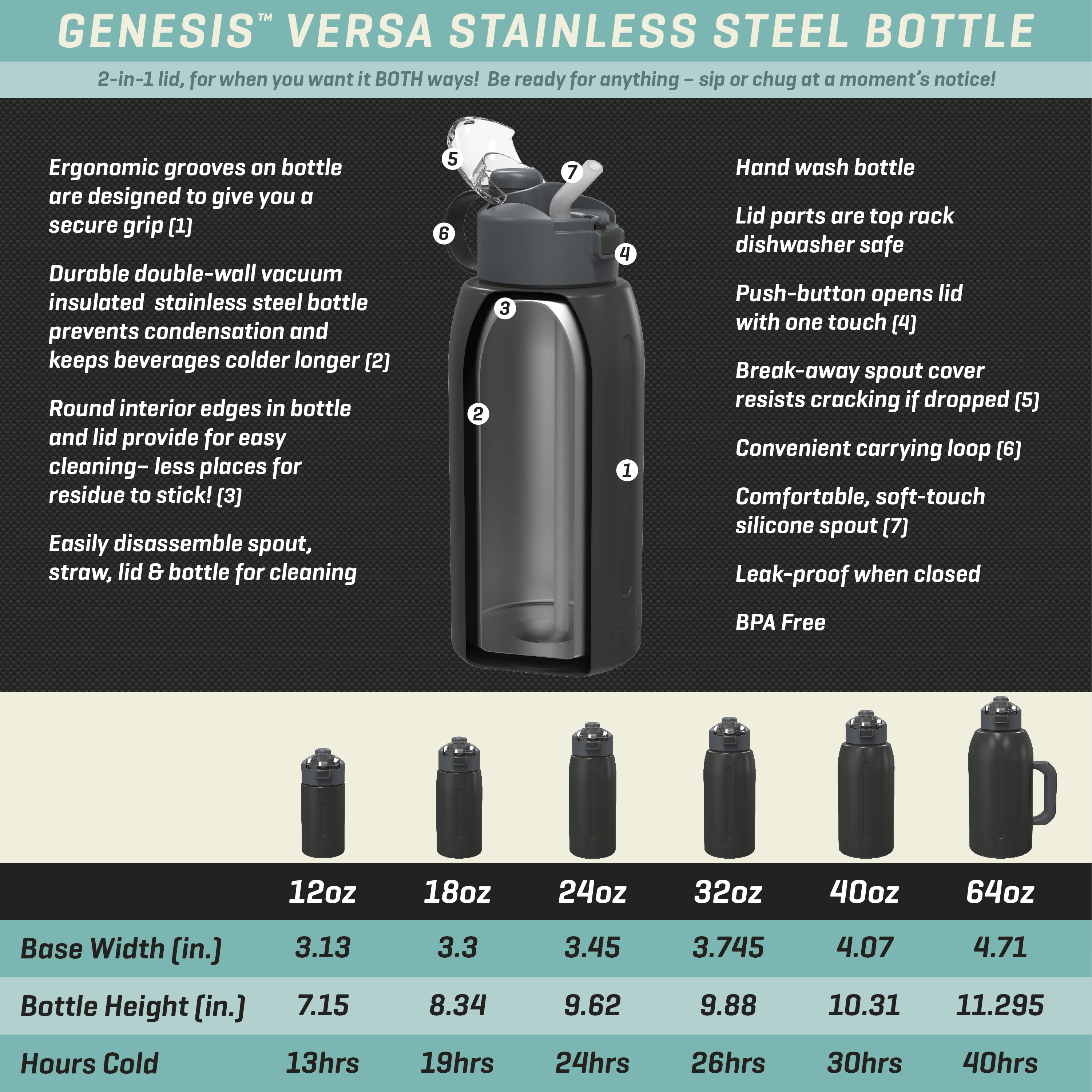 Genesis 12 ounce Vacuum Insulated Stainless Steel Tumbler, Tropic slideshow image 8