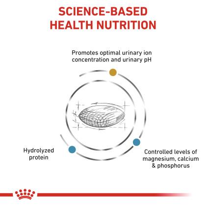 Urinary SO + Hydrolyzed Protein Dry Dog Food