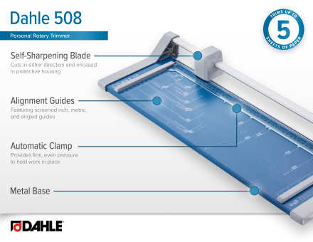 Dahle 508 Personal Rotary Trimmer InfoGraphic