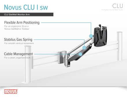 Novus CLU I SlatWall Monitor Arm Infographic
