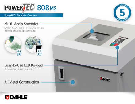 Dahle PowerTEC® 808 MS Media Shredder InfoGraphic