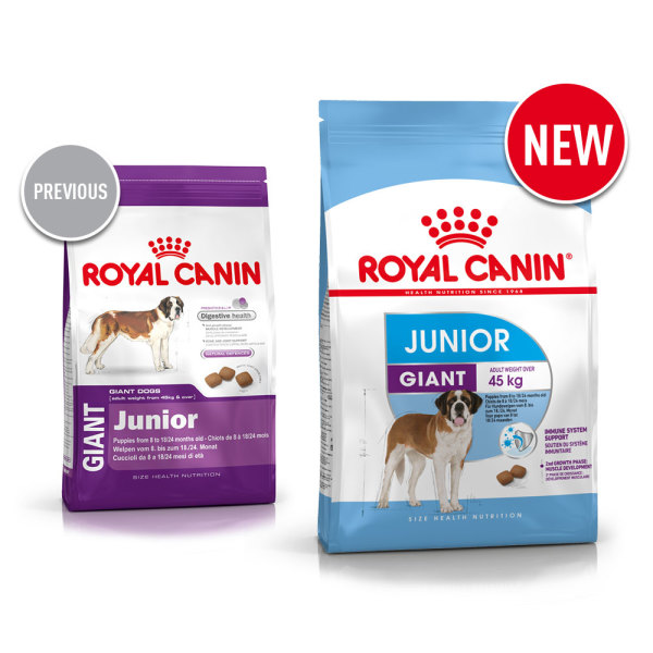 Royal Canin Giant Breed Dog Food Retailers