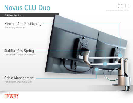 Novus CLU Duo Dual Monitor Arm InfoGraphic